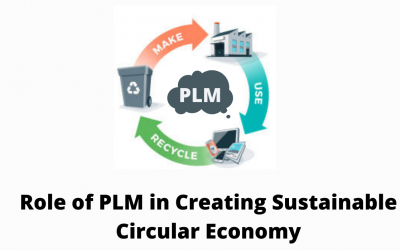 Role of PLM in Creating Sustainable Circular Economy